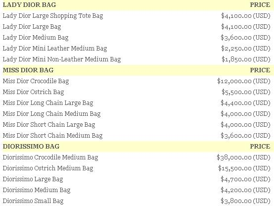 Os preços de algumas bolsas Dior que você encontra por lá